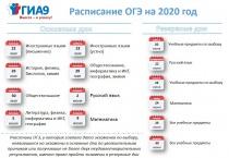 Утверждено расписание ОГЭ на 2020 год